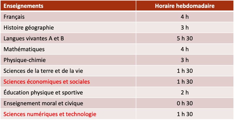 Horaires 2nde 2